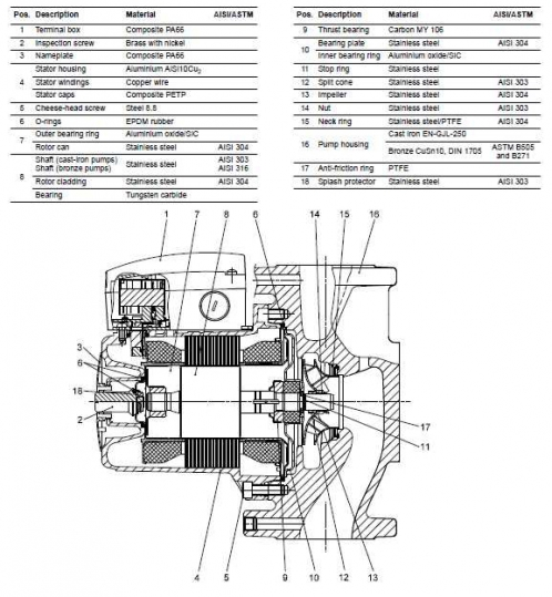 commercial hvac components diagram   printable wiring diagram        grundfos pump  s breakdown on commercial hvac components diagram