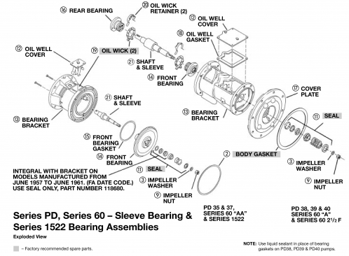 Bell & Gossett Series PD & 60 Sleeve Bearing & Series 1522 Bearing Assembly Exploded View