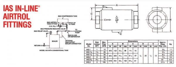 Bell & Gossett IAS In-Line Airtrol Fittings Dimensions