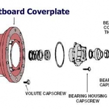Volute Coverplates
