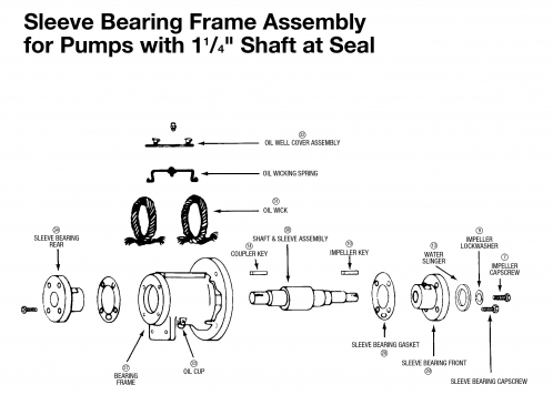 B&G Series 1510 Small Bearing Frame Assembly Diagram