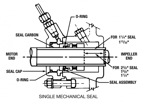 bell gossett series 60 parts diagram