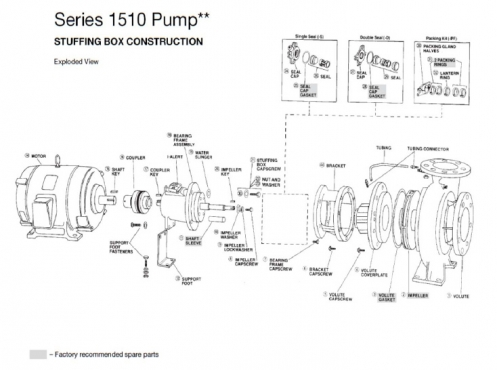 B&G Series e-1510 Exploded View - Stuffing Box Construction