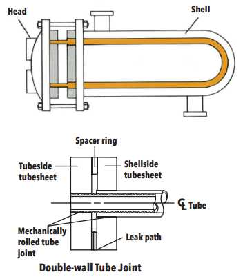 B&G Heat Exchanger Diagram