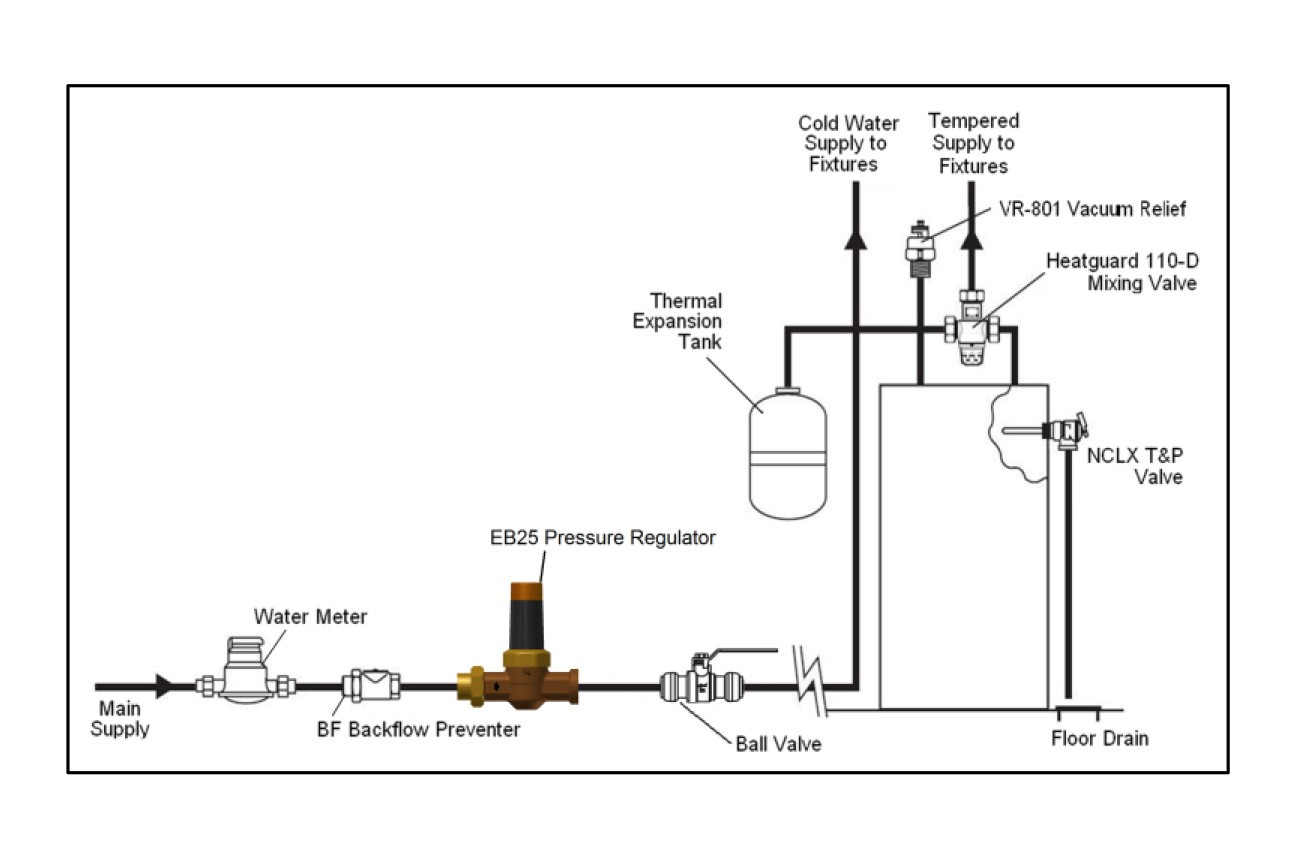Cash Acme 23136 0045 Eb25 U Series 3 4 Pressure Regulating Valve Open Delta Wiring Diagram Installation