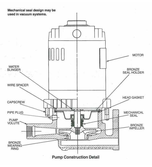 Hoffman Specialty Condensate Pumps For Heating  U0026 Cooling