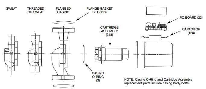 taco series 00 in line booster pumps rh statesupply com Taco Circulator Parts Taco Valve Wiring Diagram
