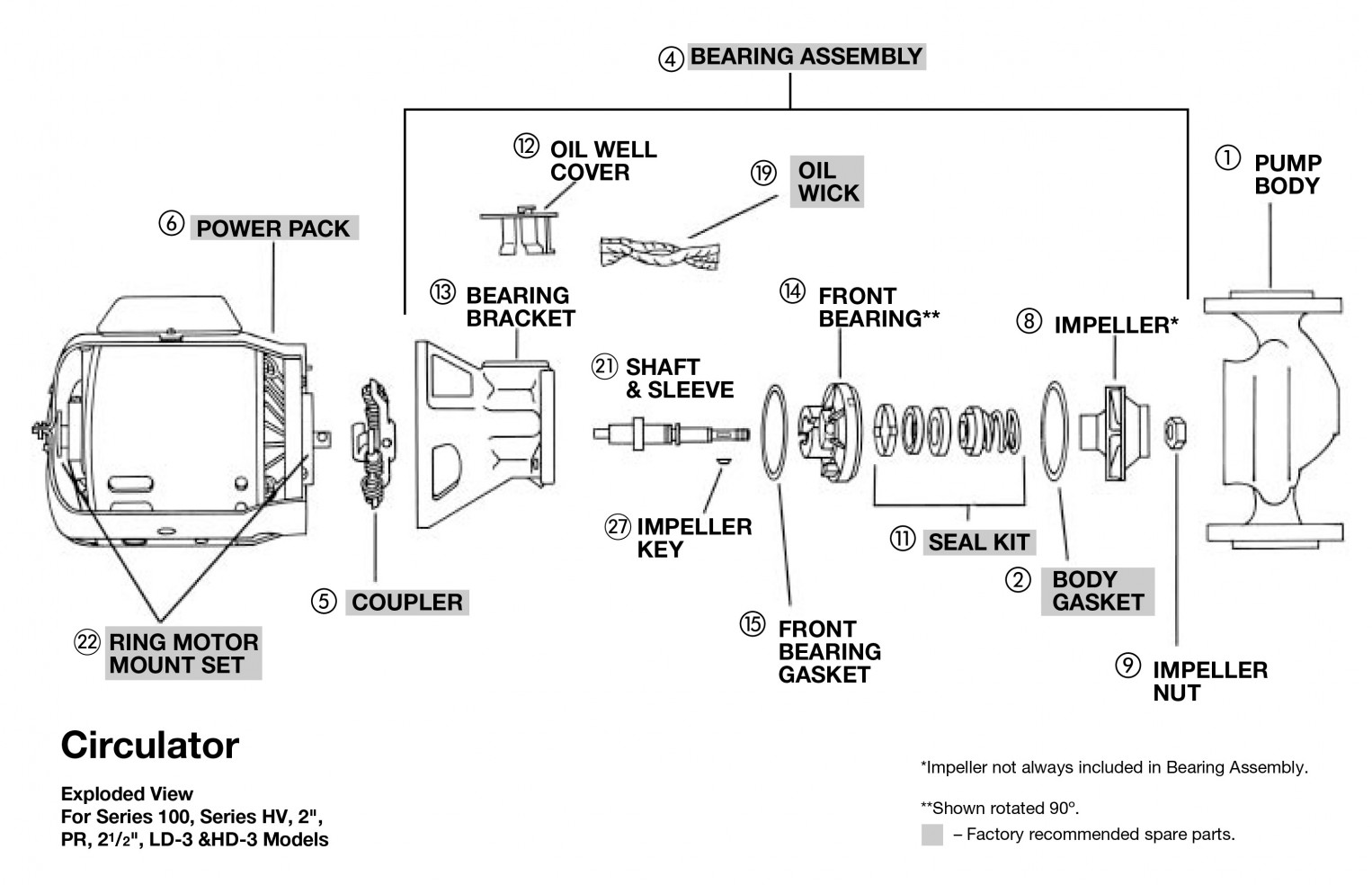 Bell Gossett Wiring Diagram - Wiring Diagrams on cat5 diagram, 12v diesel fuel schematics diagram, rj45 connector diagram, mazda tribute cruise control harness diagram, secondary ignition pickup sensor probe schematic diagram, mazda 6 throttle connection diagram,