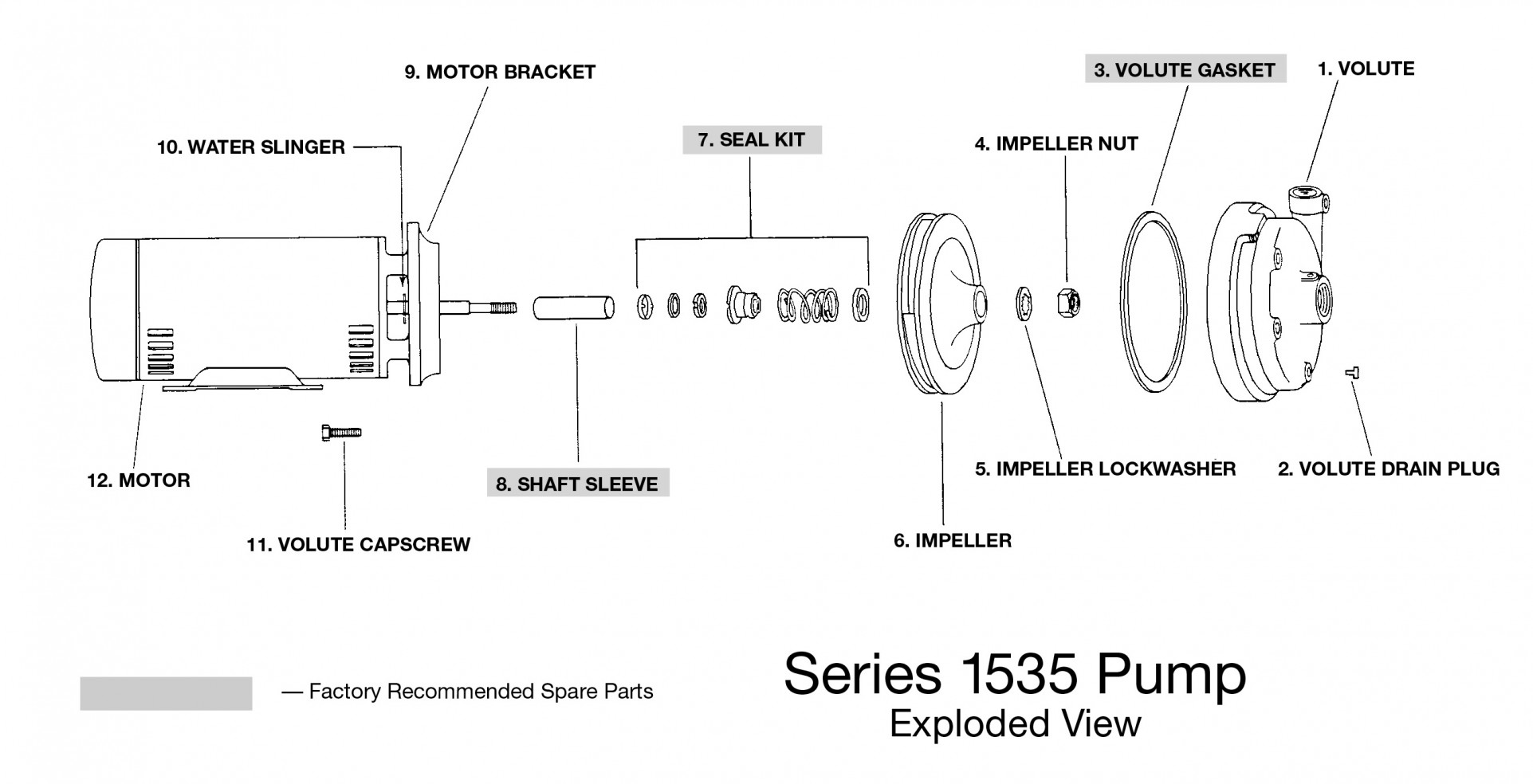 Bell Amp Gossett Wiring Diagram Series E 1535 End Suction Centrifugal Pumps Rh Statesupply Com 2 Channel 8