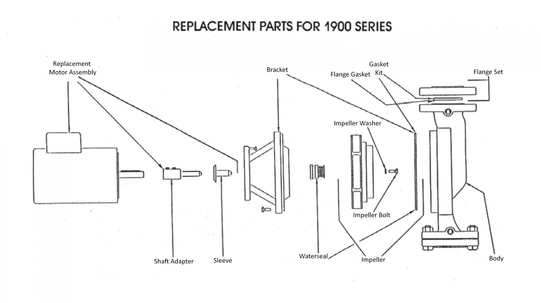Taco Pump Diagram Starting Know About Wiring Expandable Relay Series 1900 In Line Centrifugal Pumps Rh Statesupply Com