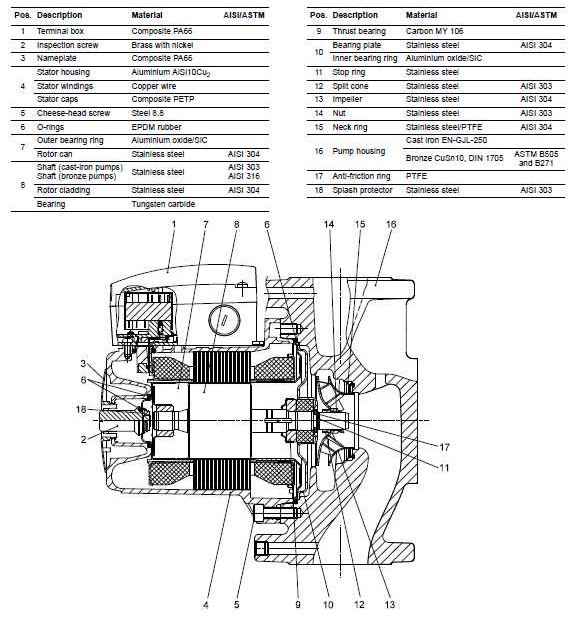 grundfos up26 99f up series flgd in line cast iron grundfos ups wiring diagram grundfos pump wiring diagram #1
