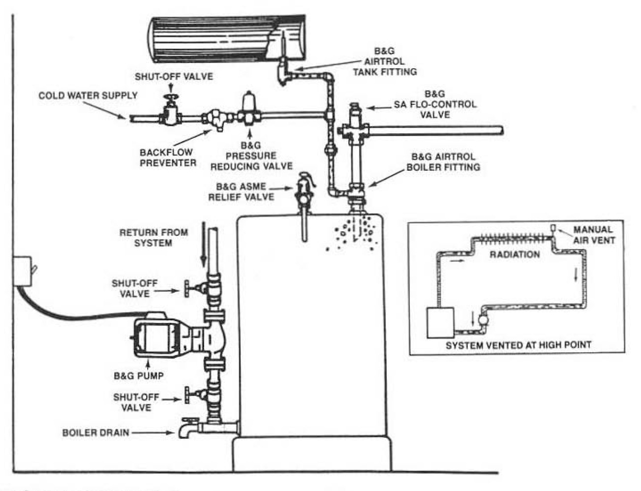bell gossett 106189 series 100 flgd cast iron booster pump bell gossett general pump system installation