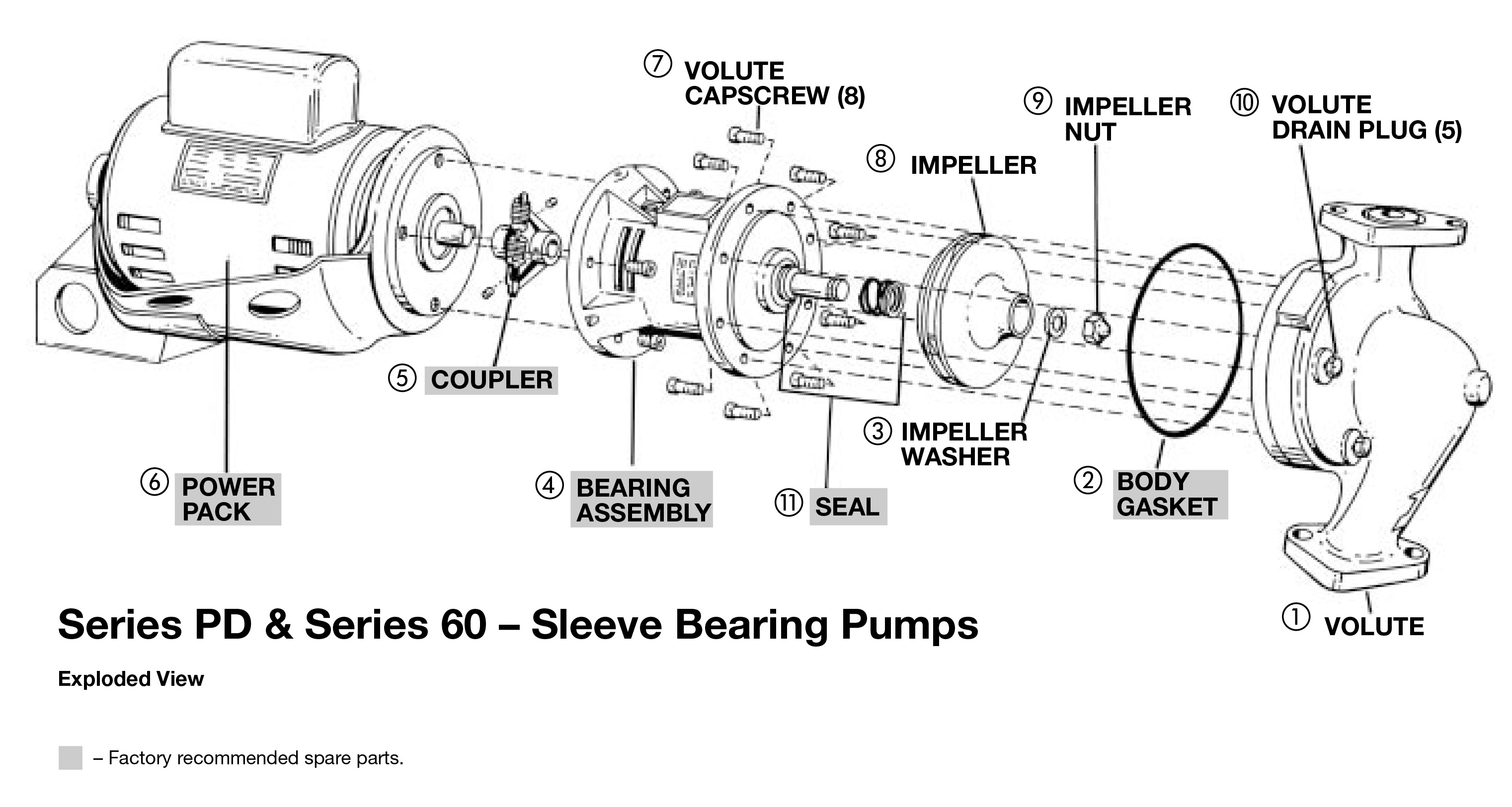 bell gossett series 60 in line centrifugal pumps bell gossett series pd 60 sleeve bearing pumps exploded view