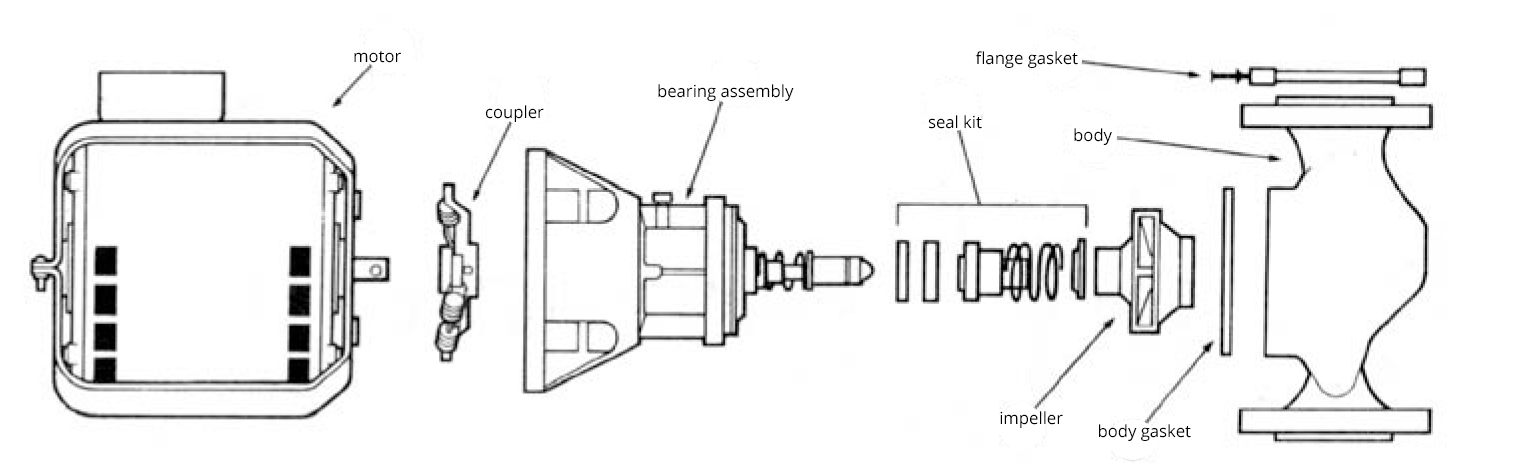 armstrong pump h cast iron bronze fitted circulator pump armstrong fluid technology series s h pumps exploded view parts diagram