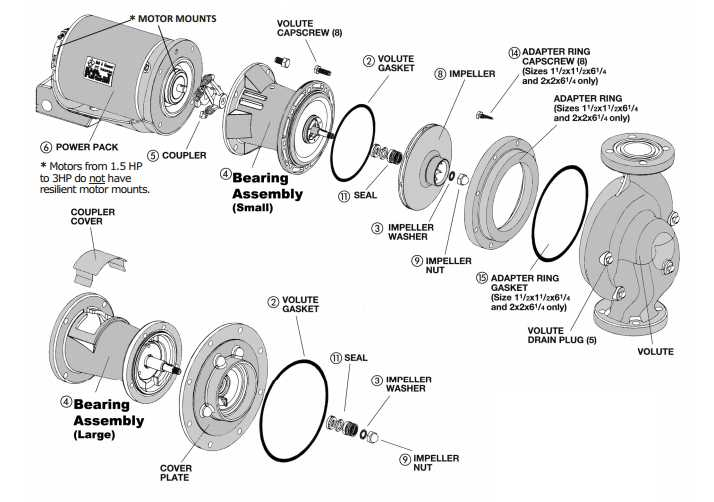 bell gossett series 60 in line centrifugal pumps b g series 60 diagram bell gossett